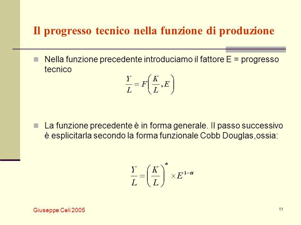 Il progresso tecnico nella funzione di produzione