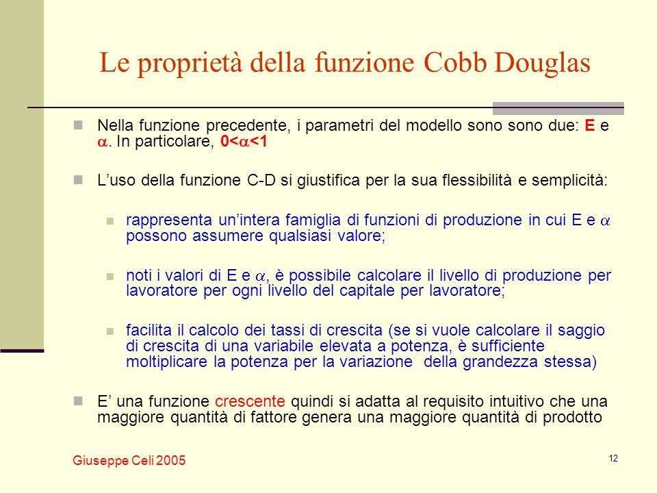 Le proprietà della funzione Cobb Douglas