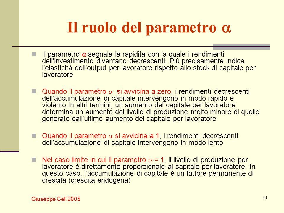 Il ruolo del parametro a