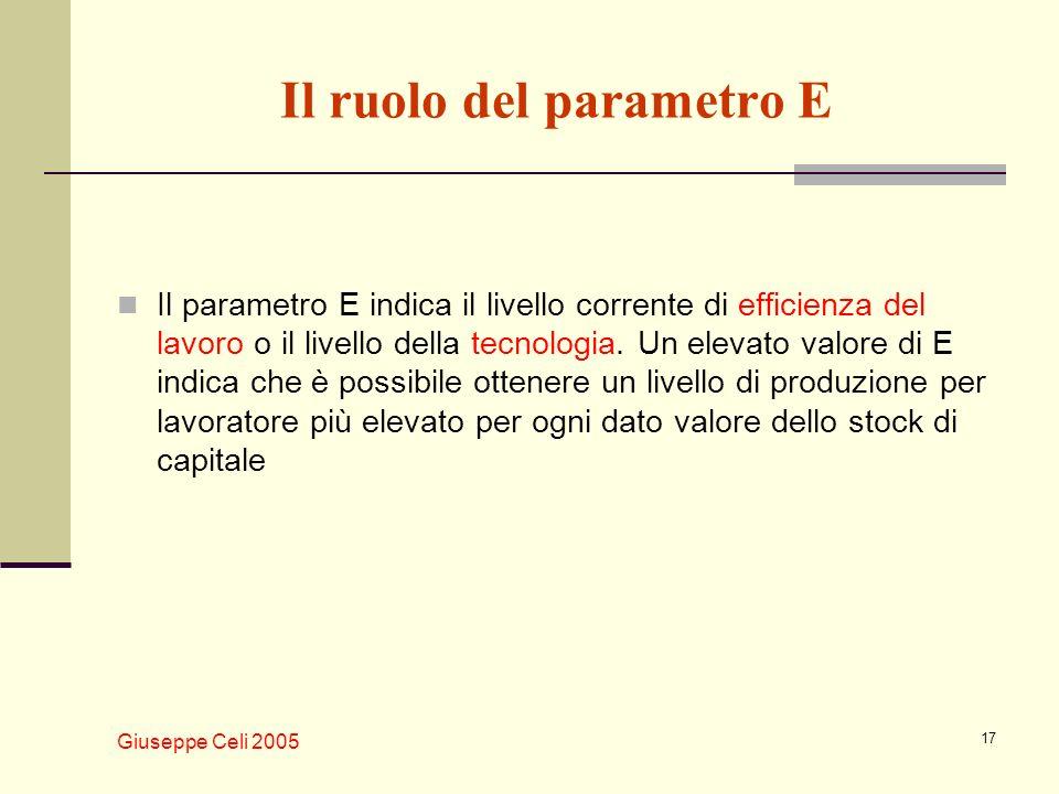 Il ruolo del parametro E