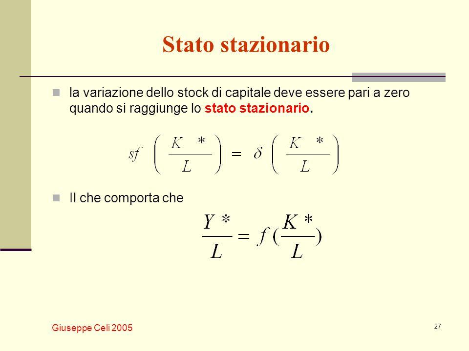 Stato stazionario la variazione dello stock di capitale deve essere pari a zero quando si raggiunge lo stato stazionario.