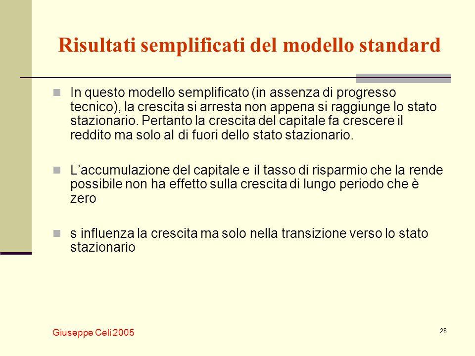 Risultati semplificati del modello standard