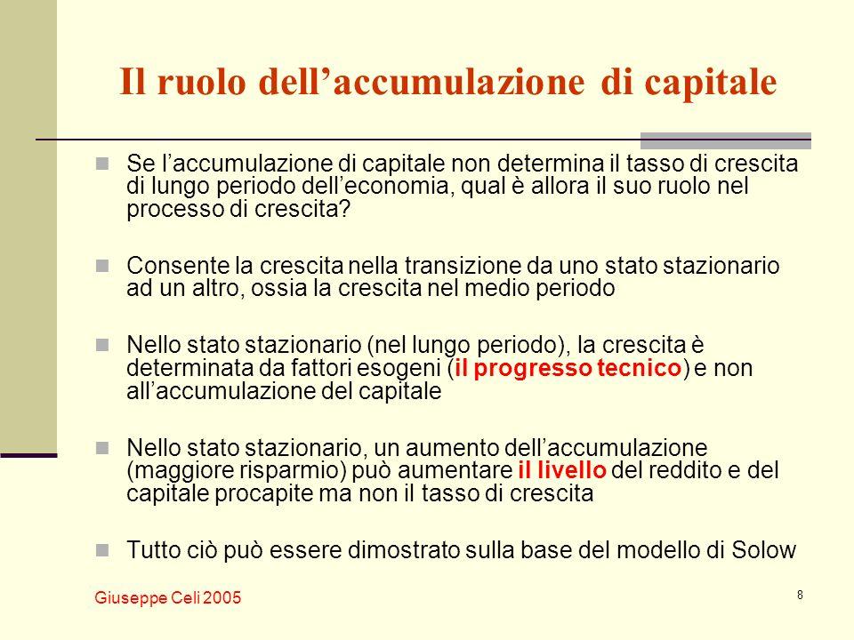 Il ruolo dell'accumulazione di capitale