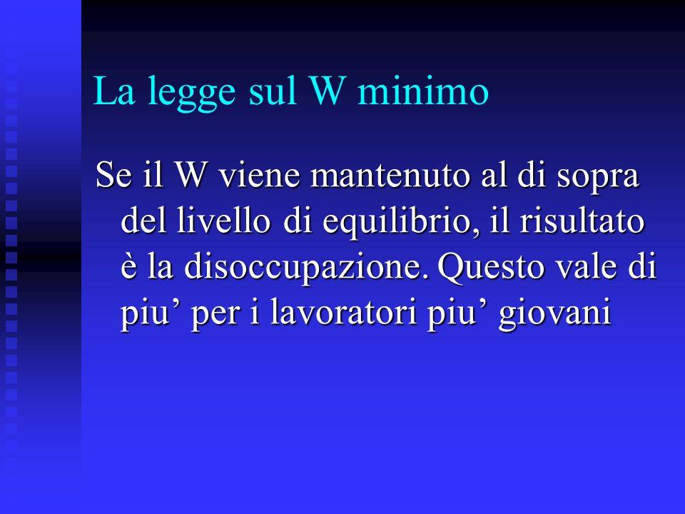 La legge sul W minimo