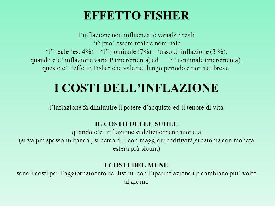 EFFETTO FISHER l'inflazione non influenza le variabili reali i puo' essere reale e nominale i reale (es.