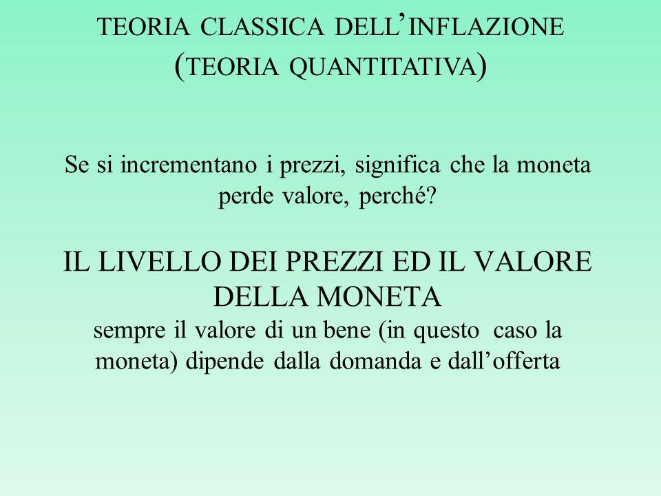 teoria classica dell'inflazione (teoria quantitativa)