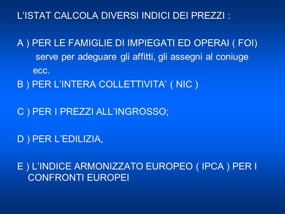 L'ISTAT CALCOLA DIVERSI INDICI DEI PREZZI :