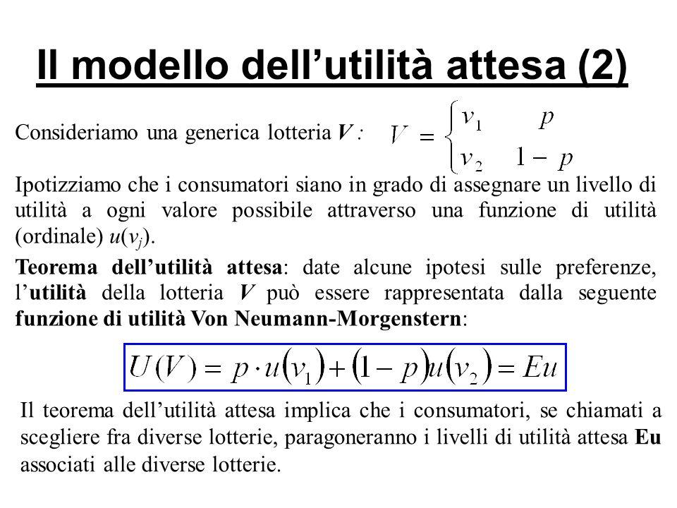 Il modello dell'utilità attesa (2)