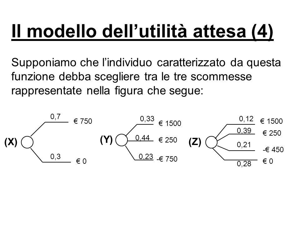 Il modello dell'utilità attesa (4)