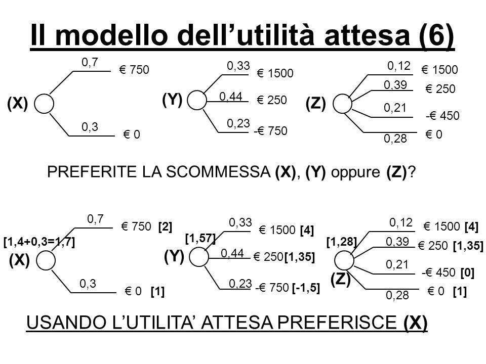 Il modello dell'utilità attesa (6)