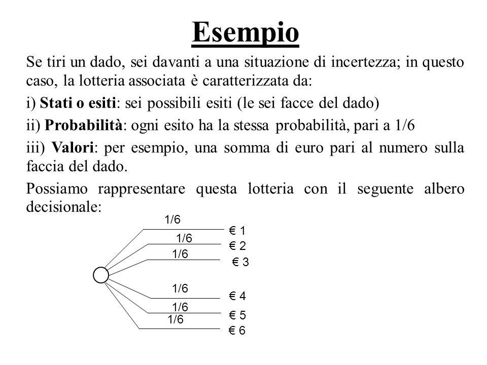 Esempio Se tiri un dado, sei davanti a una situazione di incertezza; in questo caso, la lotteria associata è caratterizzata da: