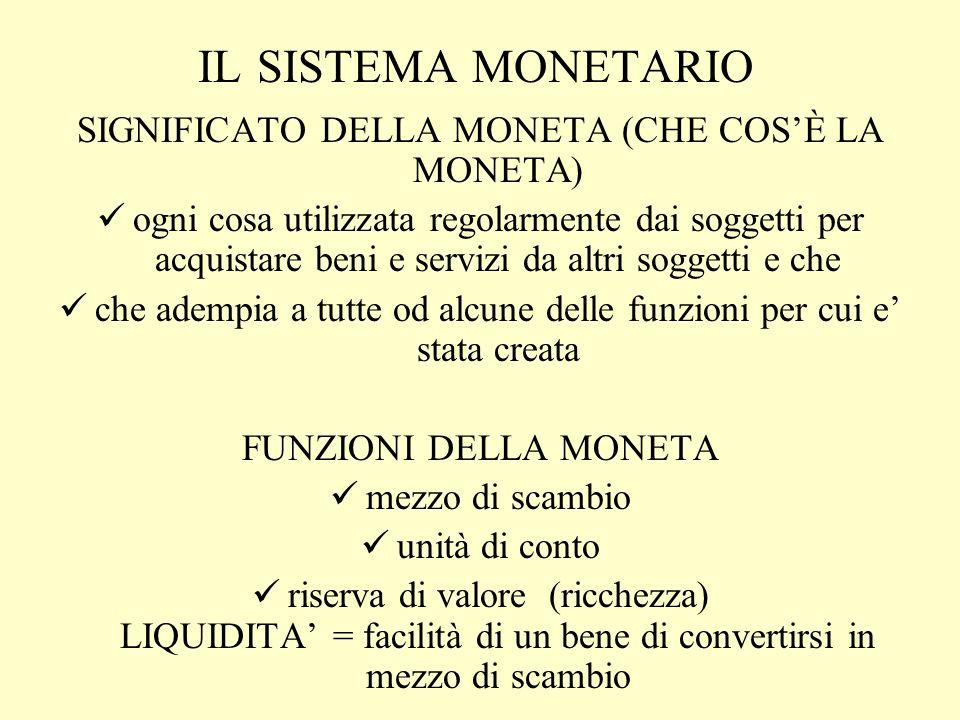 il sistema monetario SIGNIFICATO DELLA MONETA (CHE COS'È LA MONETA)