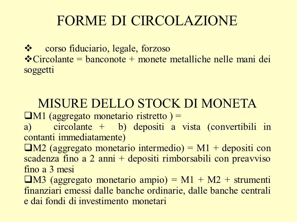 MISURE DELLO STOCK DI MONETA