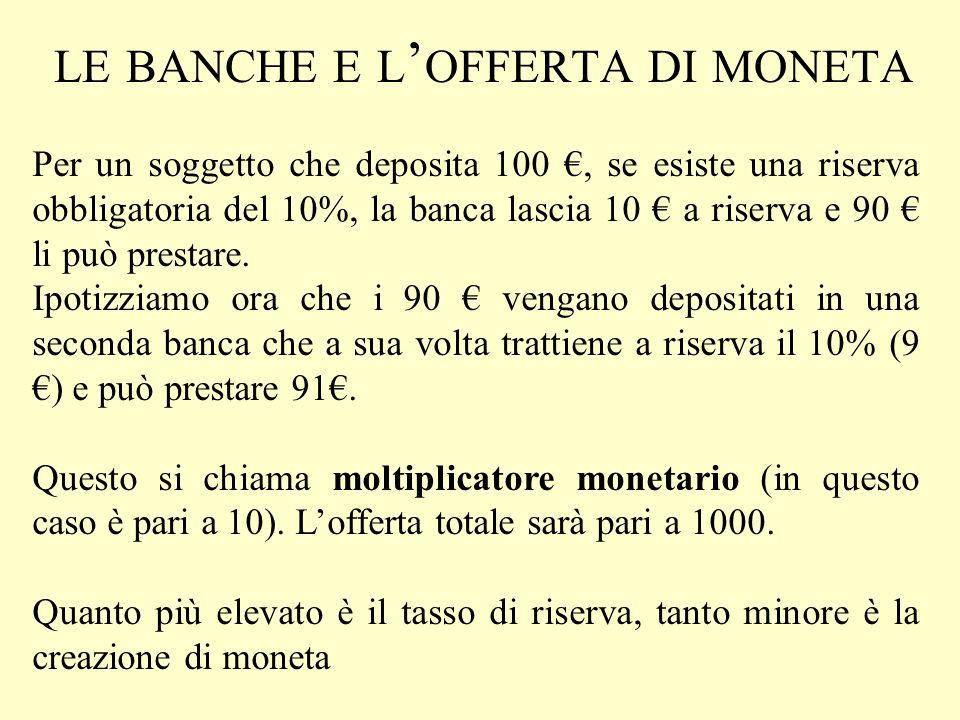 le banche e l'offerta di moneta