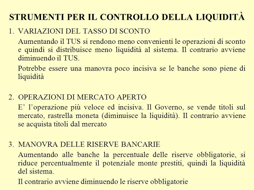 strumenti per il controllo della liquidità