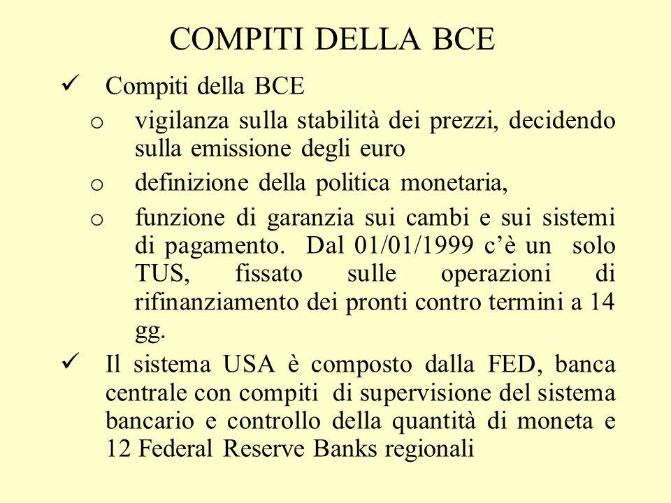 compiti della bce Compiti della BCE