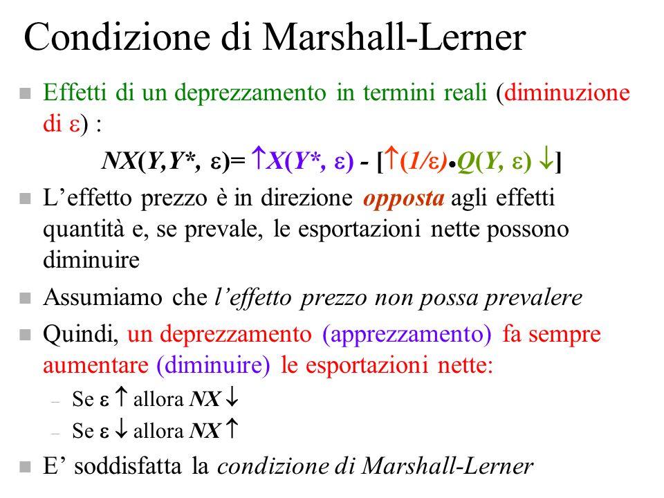 Condizione di Marshall-Lerner