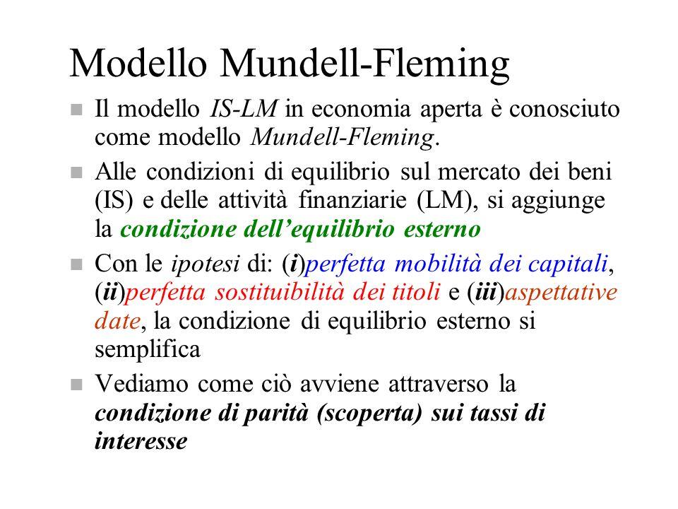 Modello Mundell-Fleming
