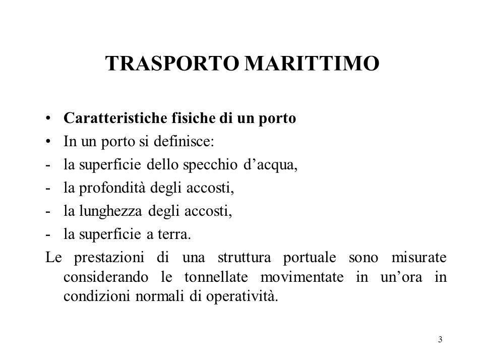 TRASPORTO MARITTIMO Caratteristiche fisiche di un porto