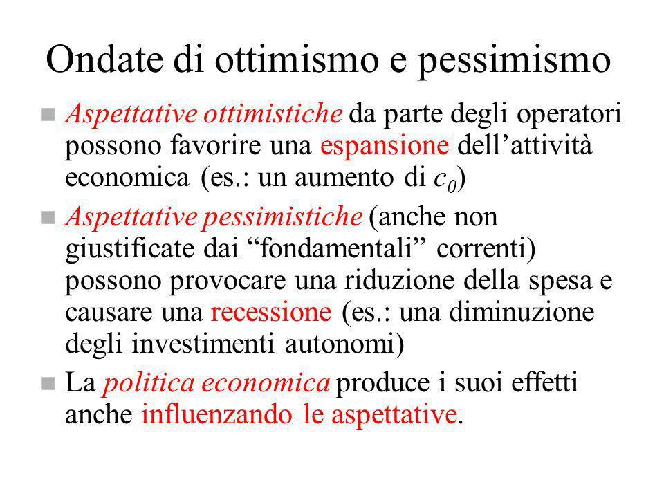 Ondate di ottimismo e pessimismo