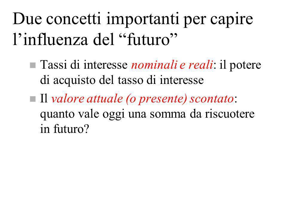 Due concetti importanti per capire l'influenza del futuro