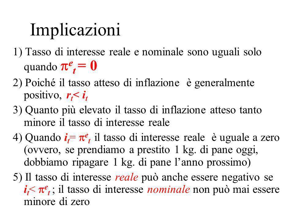 Implicazioni 1) Tasso di interesse reale e nominale sono uguali solo quando et = 0.