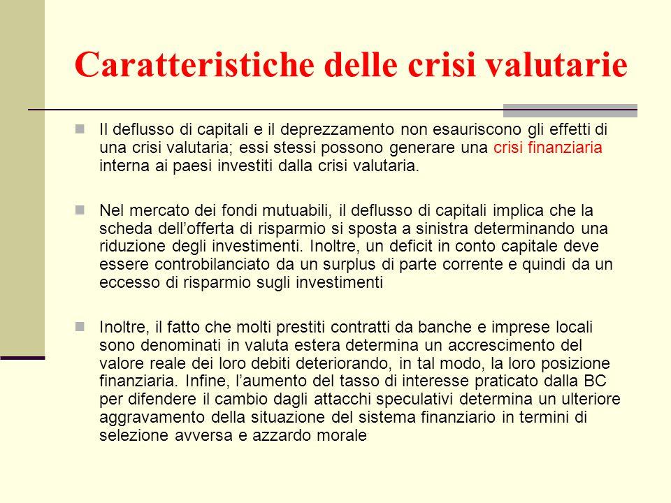 Caratteristiche delle crisi valutarie