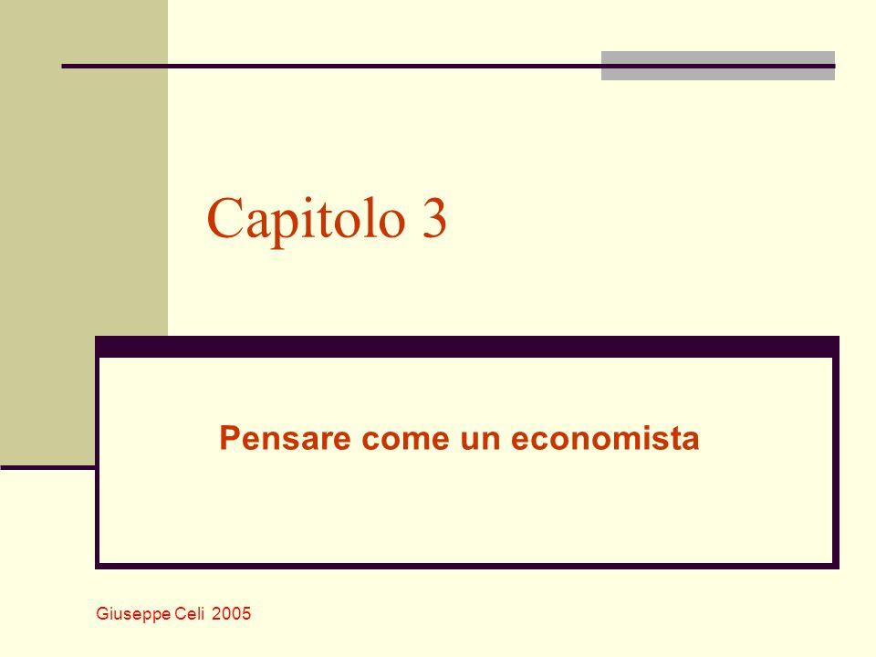 Pensare come un economista