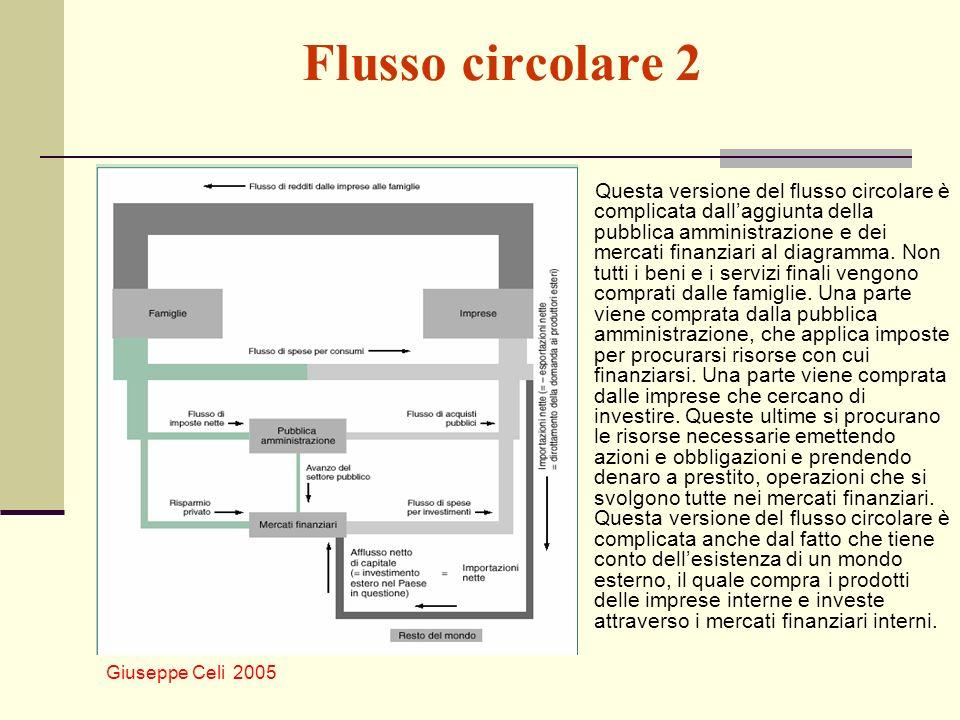 Flusso circolare 2 Giuseppe Celi 2005