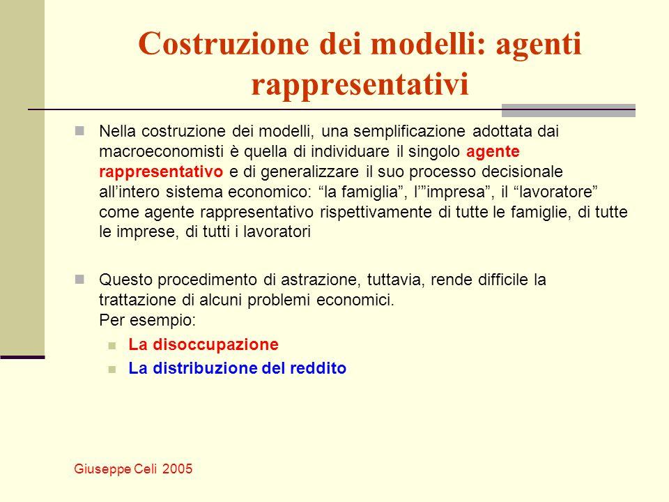 Costruzione dei modelli: agenti rappresentativi