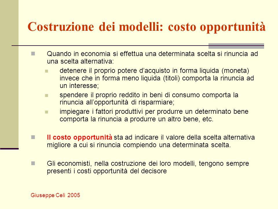 Costruzione dei modelli: costo opportunità