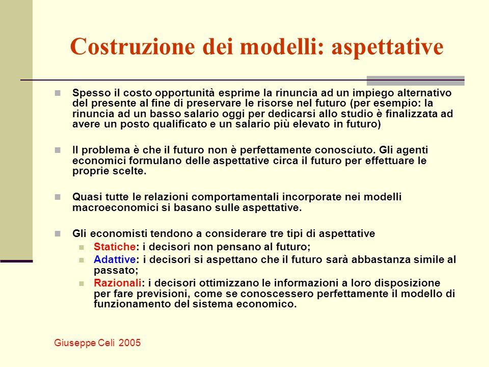 Costruzione dei modelli: aspettative