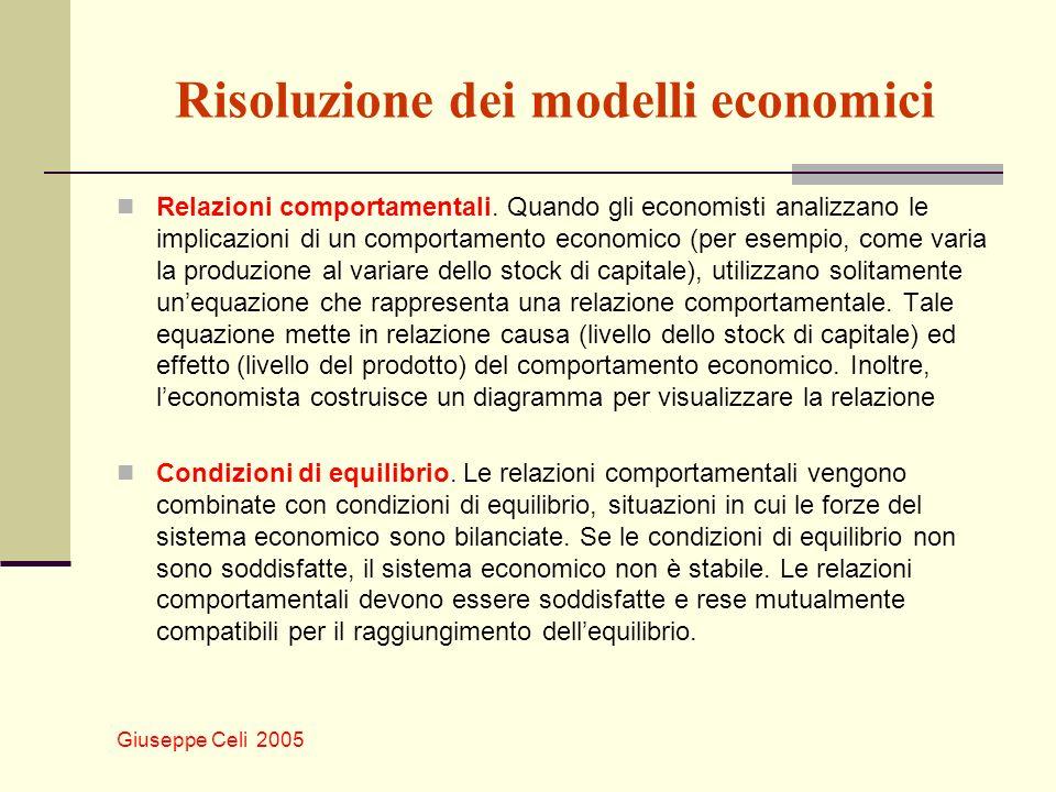 Risoluzione dei modelli economici