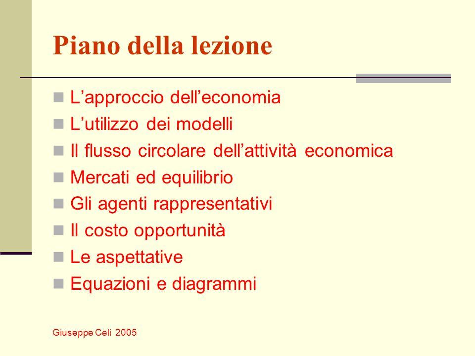 Piano della lezione L'approccio dell'economia L'utilizzo dei modelli