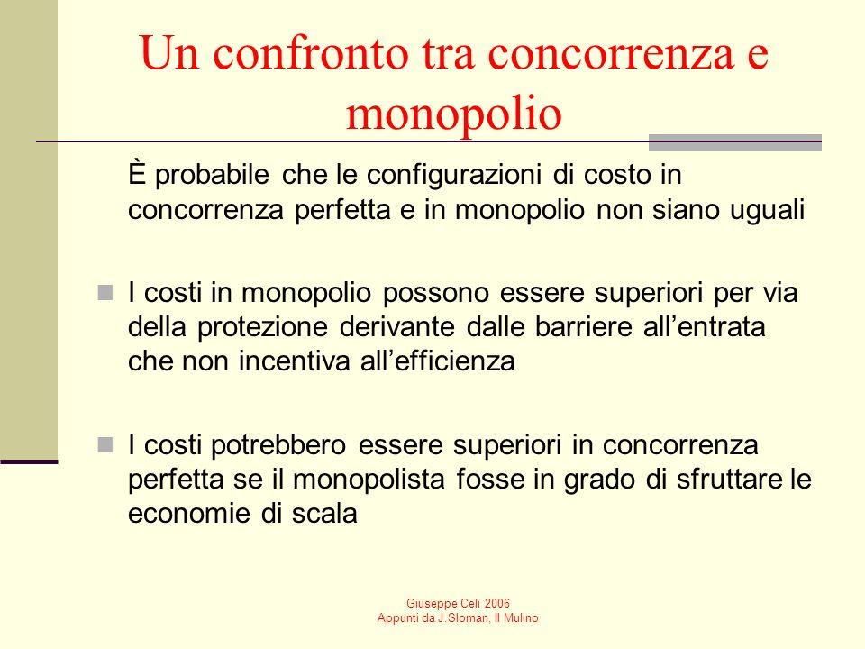 Un confronto tra concorrenza e monopolio