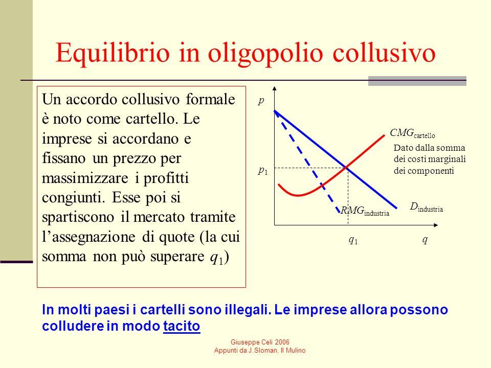 Equilibrio in oligopolio collusivo