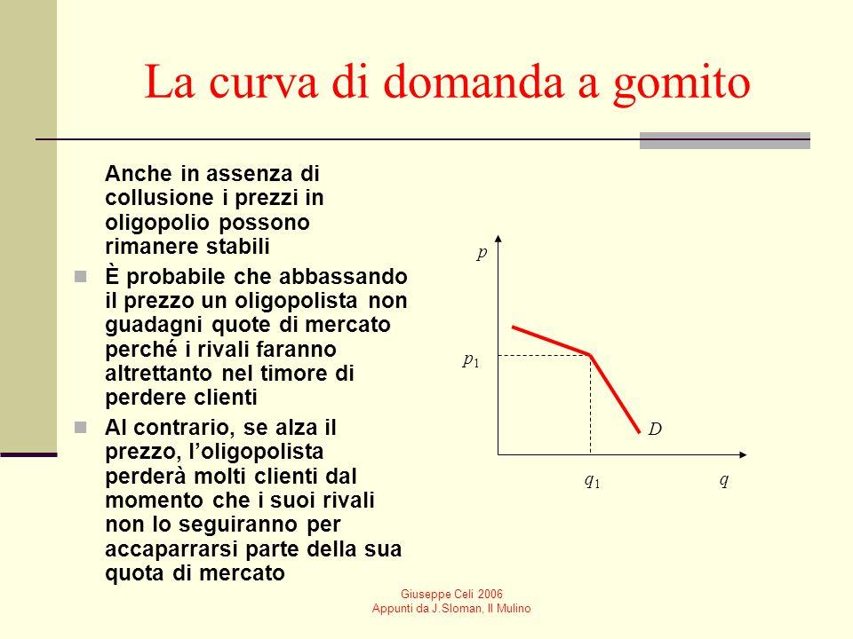 La curva di domanda a gomito