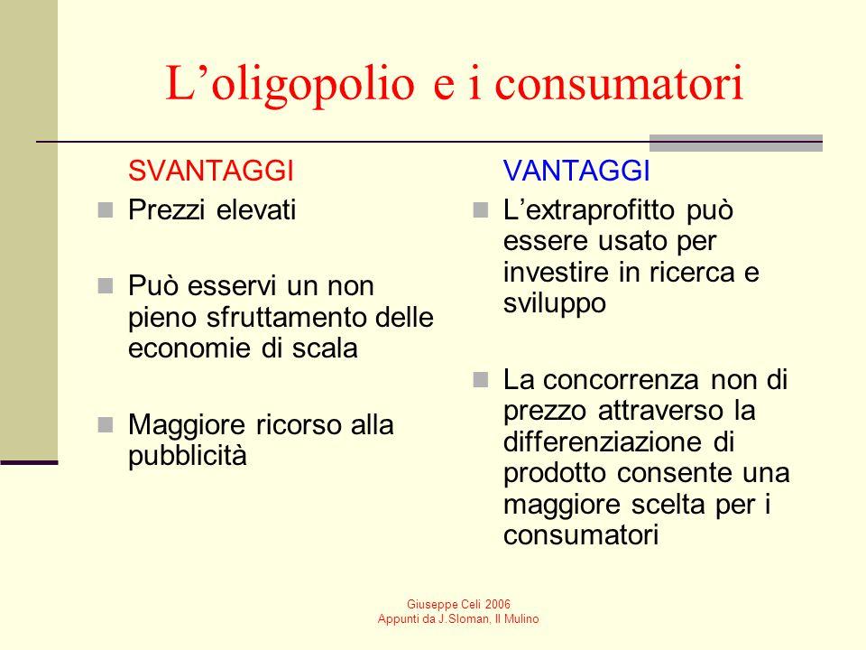 L'oligopolio e i consumatori