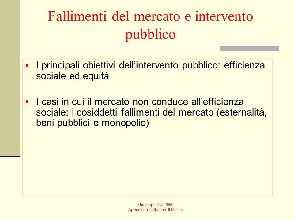 Fallimenti del mercato e intervento pubblico