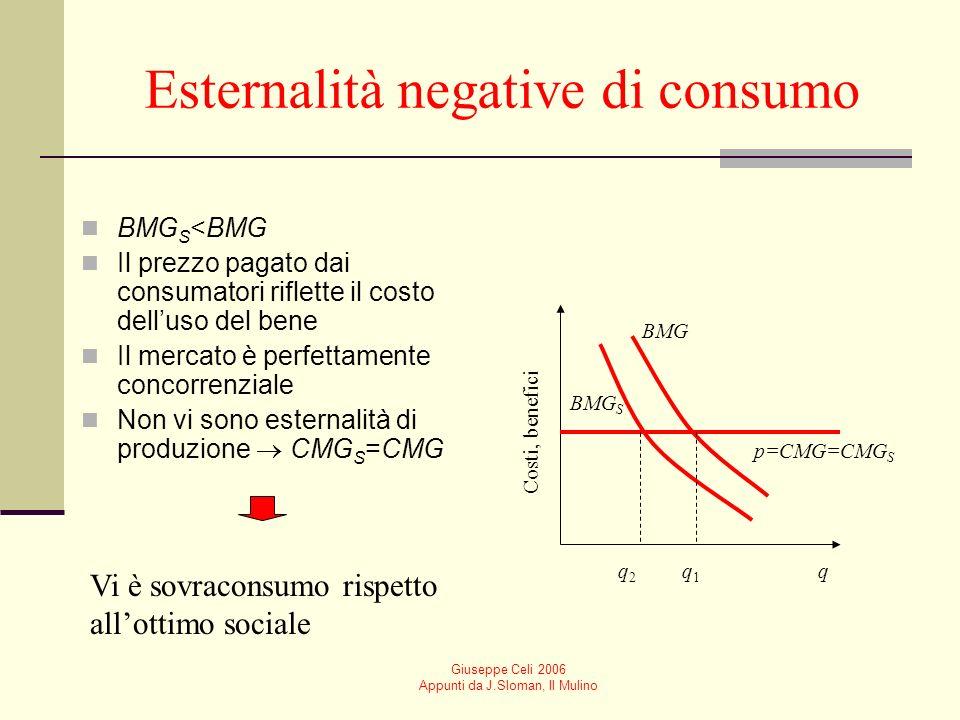 Esternalità negative di consumo