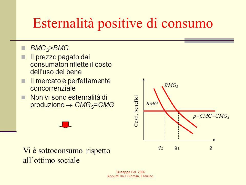 Esternalità positive di consumo