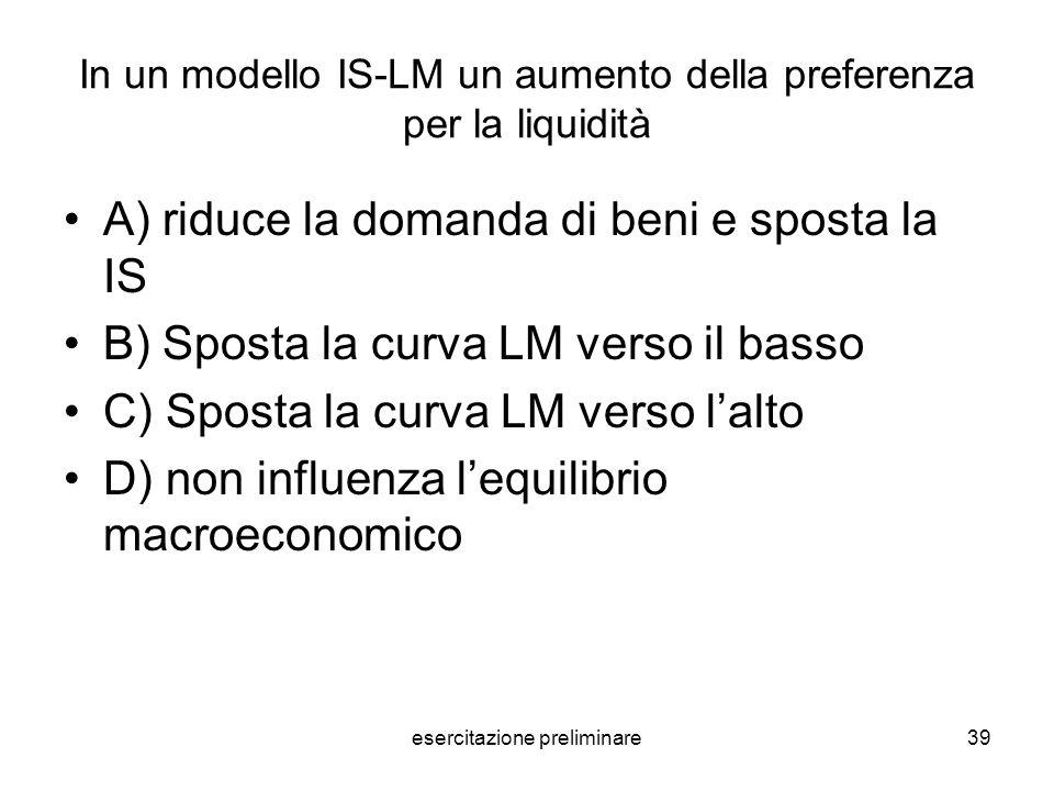 In un modello IS-LM un aumento della preferenza per la liquidità