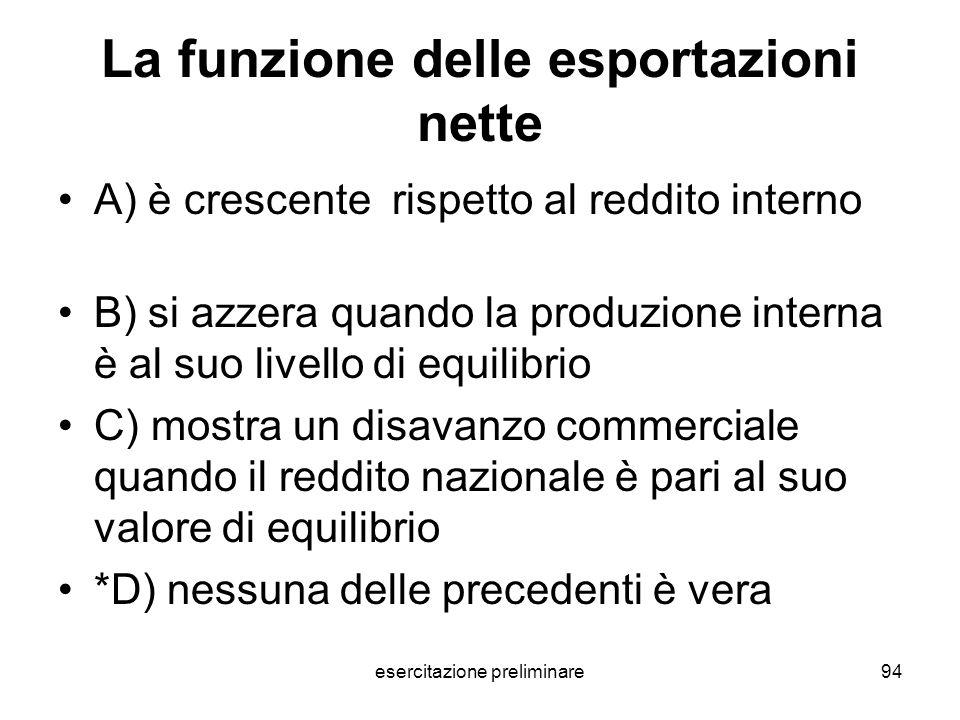 La funzione delle esportazioni nette