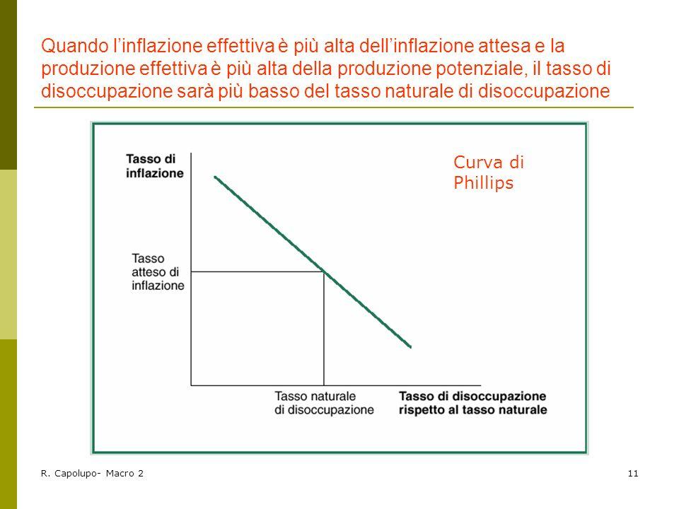 Quando l'inflazione effettiva è più alta dell'inflazione attesa e la produzione effettiva è più alta della produzione potenziale, il tasso di disoccupazione sarà più basso del tasso naturale di disoccupazione