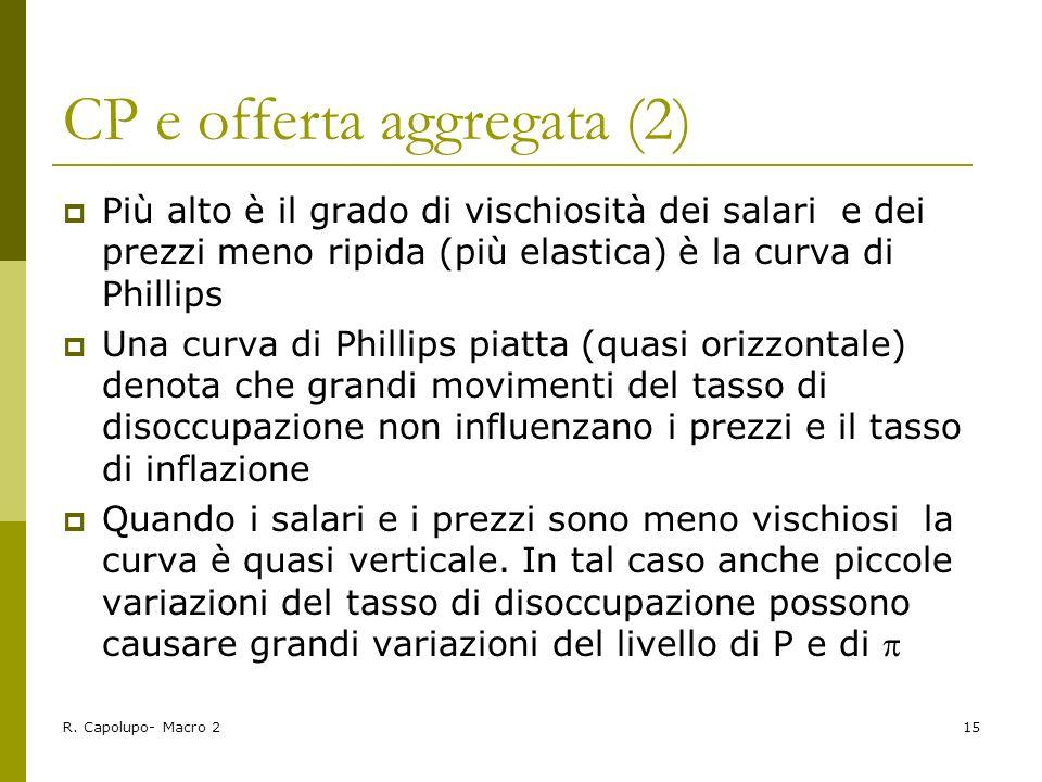 CP e offerta aggregata (2)
