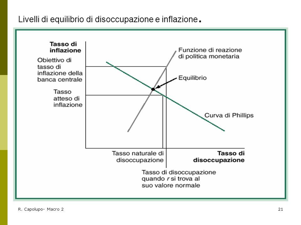 Livelli di equilibrio di disoccupazione e inflazione.