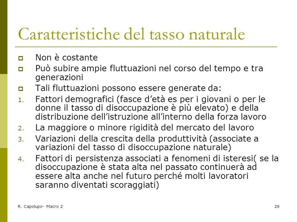 Caratteristiche del tasso naturale