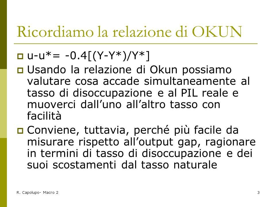 Ricordiamo la relazione di OKUN