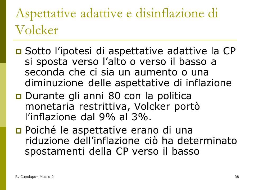 Aspettative adattive e disinflazione di Volcker