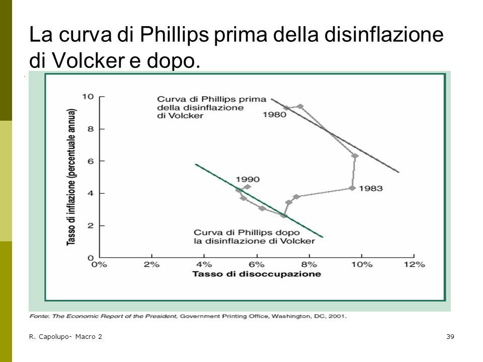 La curva di Phillips prima della disinflazione di Volcker e dopo.